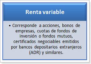 renta_variable