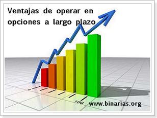 opciones_binarias_largo_plazo