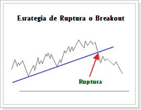 estrategia_breakout