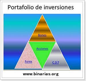 portafolio-para-inversiones