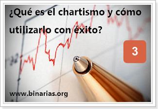 que-es-el-chartismo