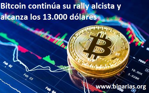 Bitcoin 13.000